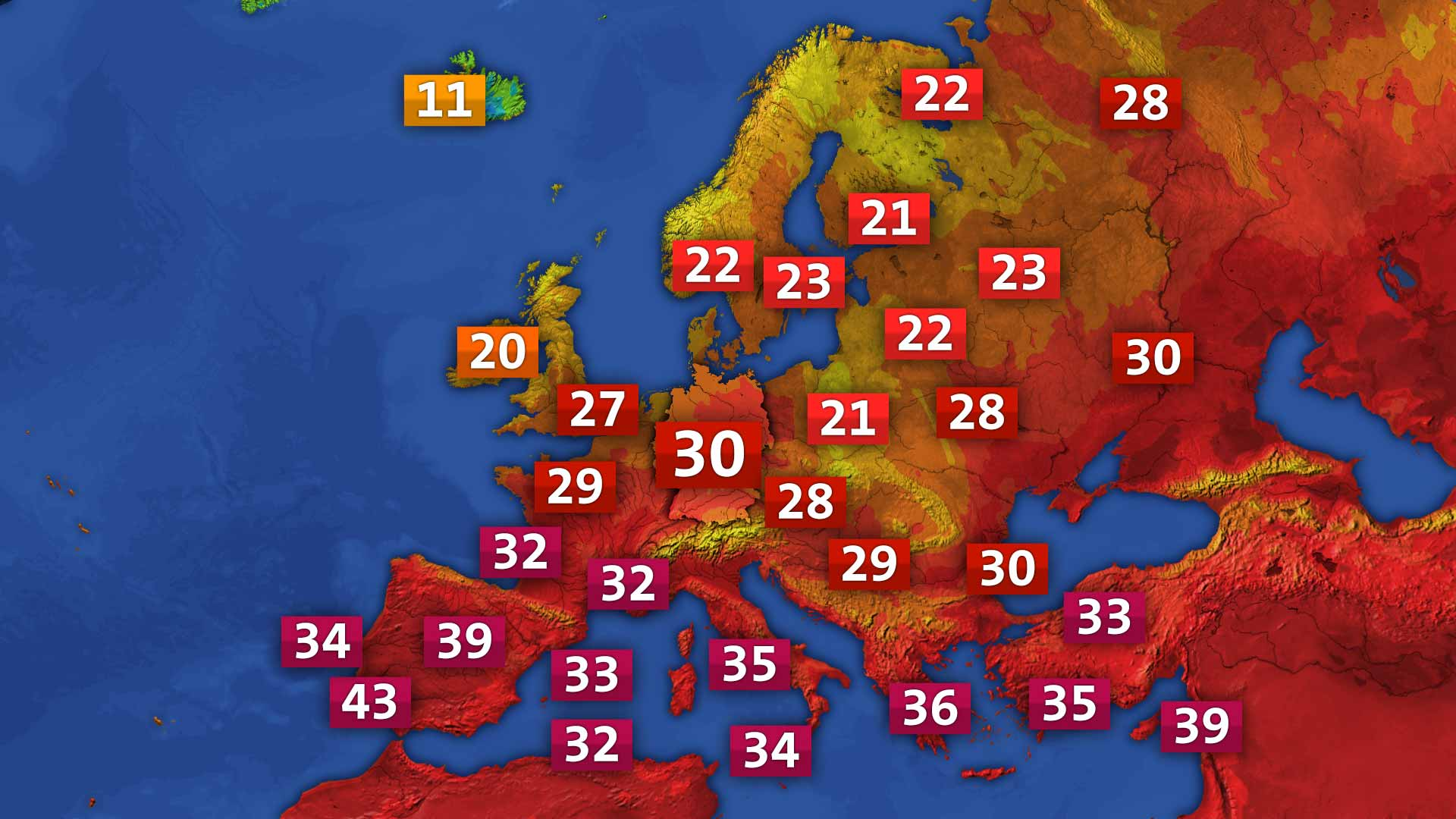 Temperaturen van Europa