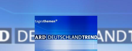 Download ARD-DeutschlandTrend