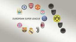 Vereinslogos European Super League