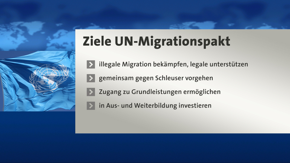 Grafik: UN-Migrationspakt