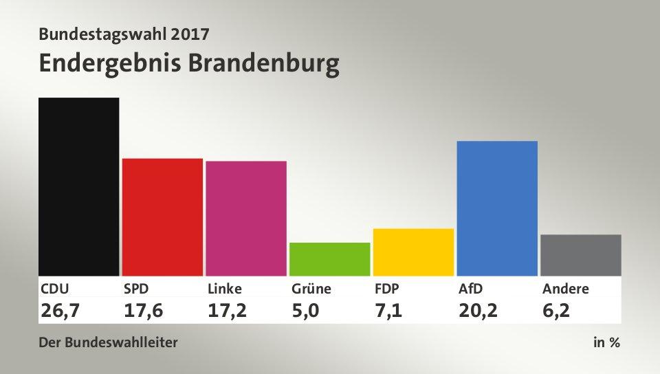 Bayern Hamburg Ergebnisse