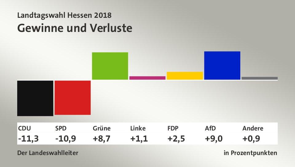 德国总理默克尔(Merkel)昨宣布不再参加下届党,政竞选