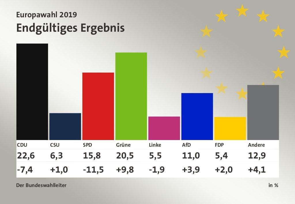 europawahl deutschland karte