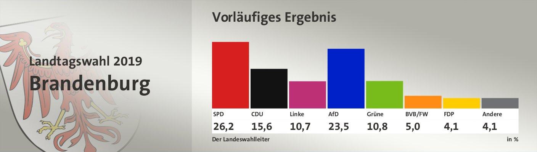 chart_452013.jpg