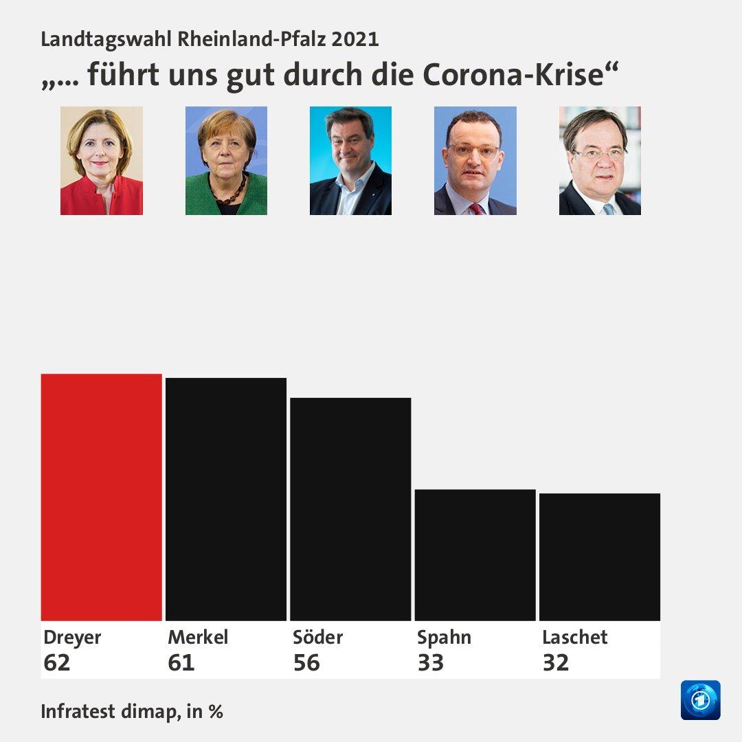 Wahl Bayern 2021 Umfrage